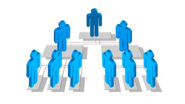 社内の上下関係を表す組織図
